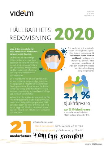 Hallbarhetsredovisning2020_enkelsid.pdf