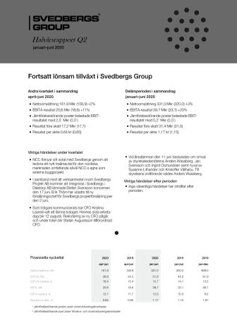 Svedbergs delårsrapport Q2 2020