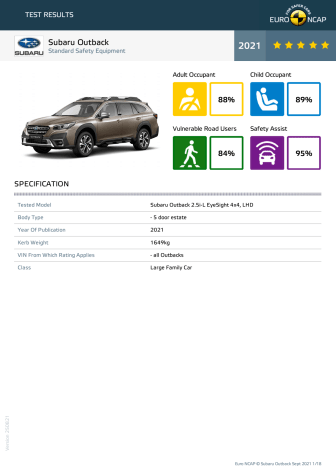 Subaru_Outback_2021_Datasheet.pdf