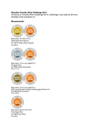 Result list Vinordic Wine Challenge 2014