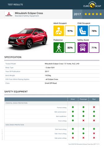 Mitsubishi Eclipse Cross - datasheet - Nov 2017