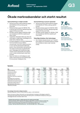 Axfood delårsrapport.pdf