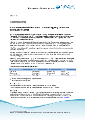 NSVA installerar Båstads första UV-ljusanläggning för säkrare dricksvattenkvalitet