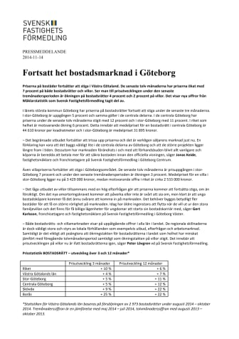 Fortsatt het bostadsmarknad i Göteborg