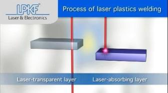 LPKF Plastsvetsning med laser - MEDTEC 2011 22-24 Mars