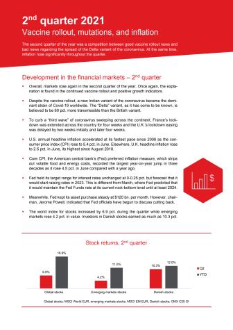 Status on investment returns: 2nd quarter 2021