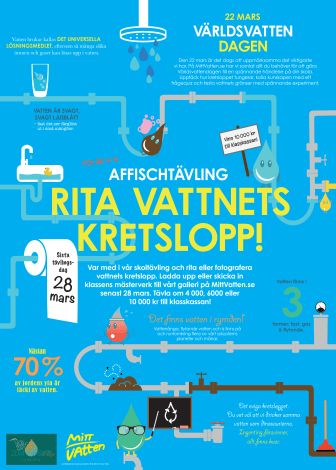 Kretsloppstävling_årskurs 4-6_Mitt Vatten_2014