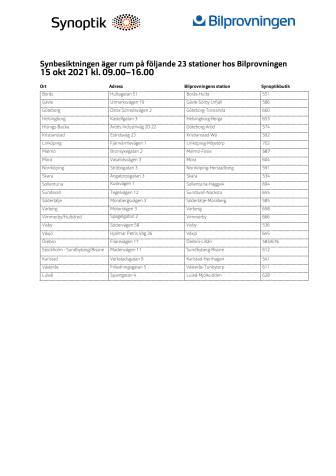 Synbesiktningen 2021 Bilprovningens stationer och butiker FINAL.pdf