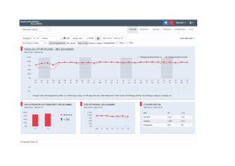 BenchmarkAlliance-KALMAR-Jämförelse_Maj-Juli 2021vs2020.pdf