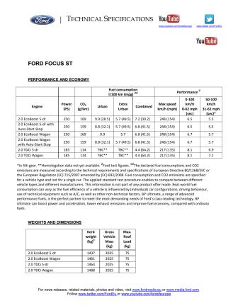 Ny Ford Focus ST - tekniske specifikationer