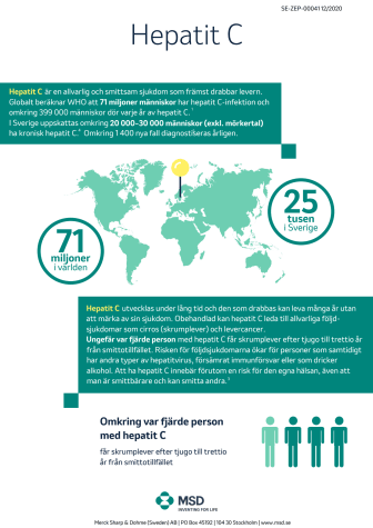 Faktabakgrund om Hepatit C