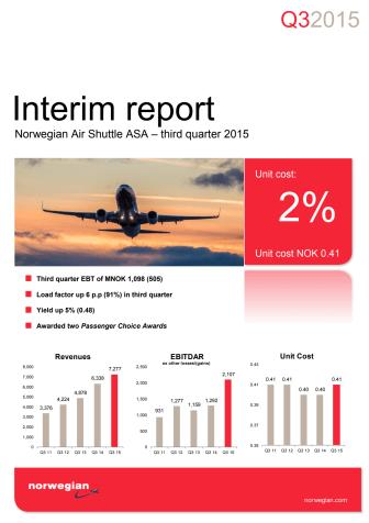 Norwegianilla vahva tulosparannus ja ennätyskorkea käyttöaste kolmannella vuosineljänneksellä