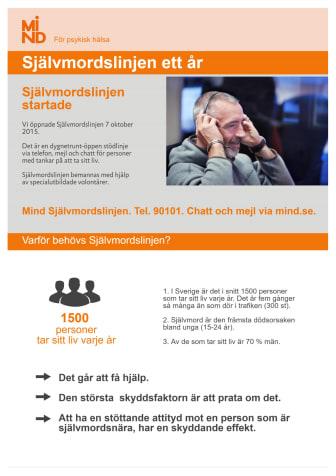 22 000 samtal till Minds Självmordslinje första året - infographic