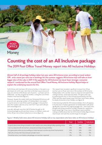 Overspending on All Inclusive packages makes B&B holidays with meals costs added a cheaper choice