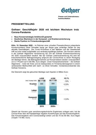 JAG 15.12.2020 Pressemitteilung mit Abbildungen