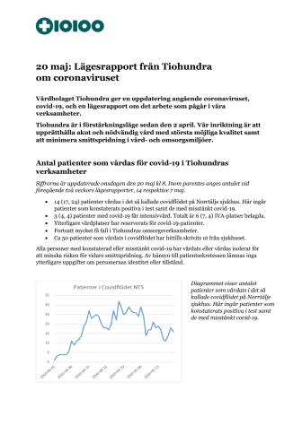 20 maj: Lägesrapport från Tiohundra om coronaviruset