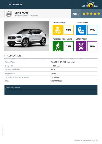 Volvo XC40 Euro NCAP datasheet - 2018