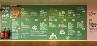 Hållbarhetsväggen i Canons showroom på huvudkontoret i Solna