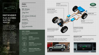 1. DEFENDER_PHEV_INFOGRAPHIC_21MY_090920