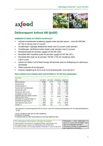 Delårsrapport Axfood AB 1 jan-31 mar 2013