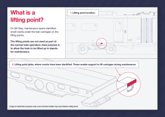 Explainer Graphic - What is a lifting point