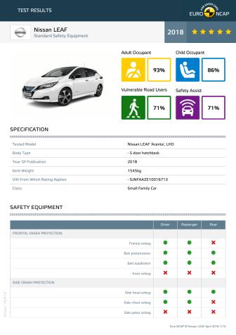 Nissan LEAF Euro NCAP datasheet - April 2018