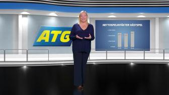 Delårsrapport ATG - tredje kvartalet 2020