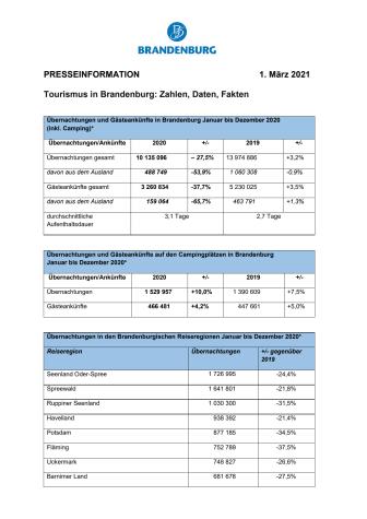 Tourismus in Brandenburg 2020: Zahlen, Daten, Fakten