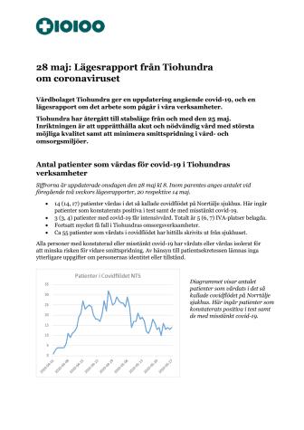 28 maj: Lägesrapport från Tiohundra om coronaviruset