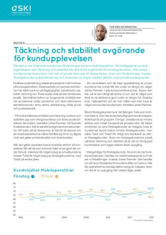 SKI Mobil 2021.pdf