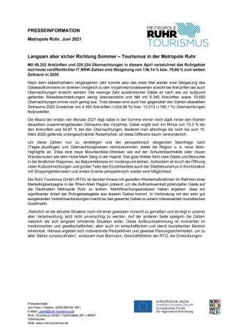 Langsam aber sicher Richtung Sommer – Tourismus in der Metropole Ruhr