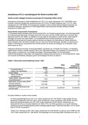 AZN - Resultat Q1 2021 SE version.pdf