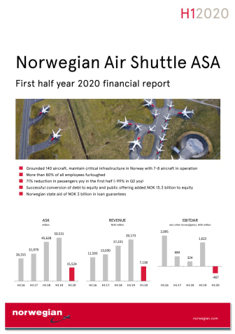 Norwegian Interim Report H1 2020