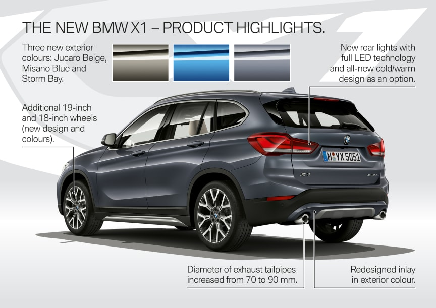 BMW X1 - Highlights
