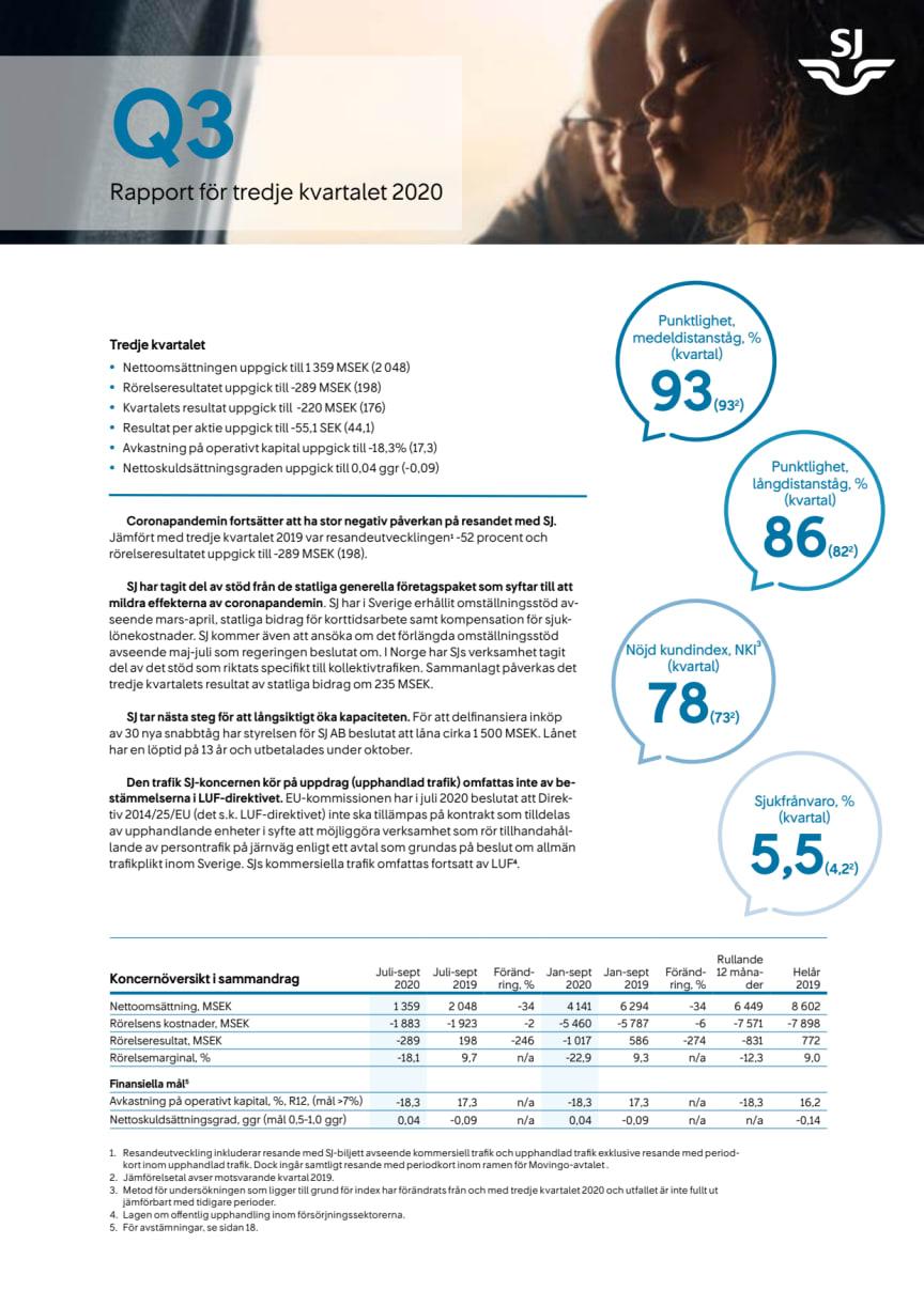SJ Kvartalsrapport 3 2020