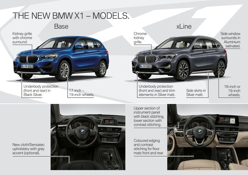 Nya BMW X1