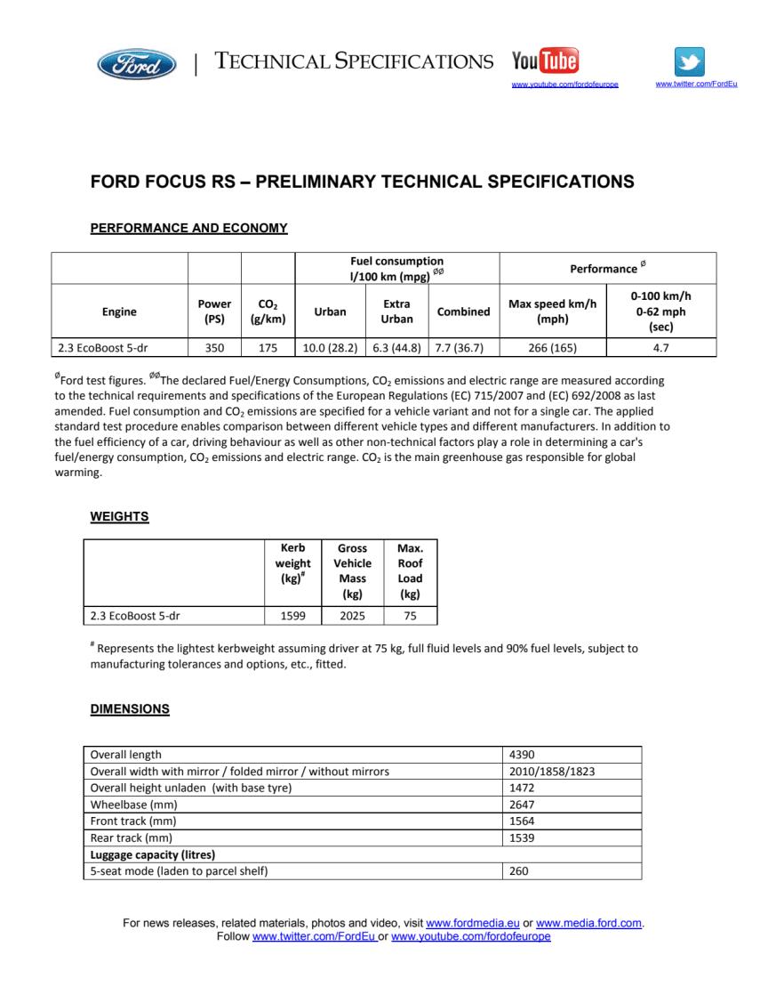 Focus RS tekniske specifikationer