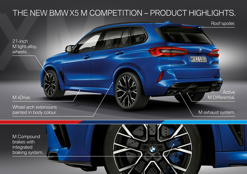 BMW X5 M Competition - Product Highlights