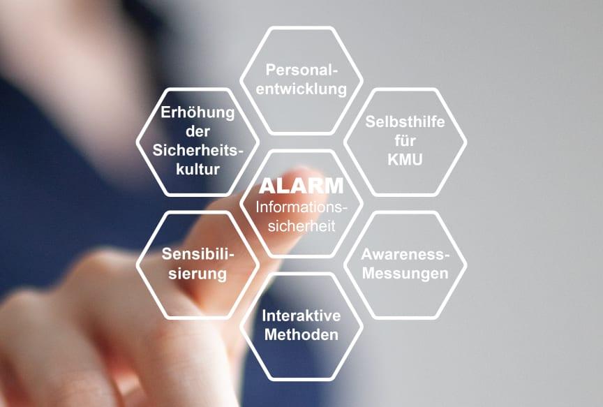 """Informationssicherheit in Unternehmen – Vorstellung erster Ergebnisse des TH Wildau-Projektes """"ALARM Informationssicherheit"""" am 16. Juni 2021"""