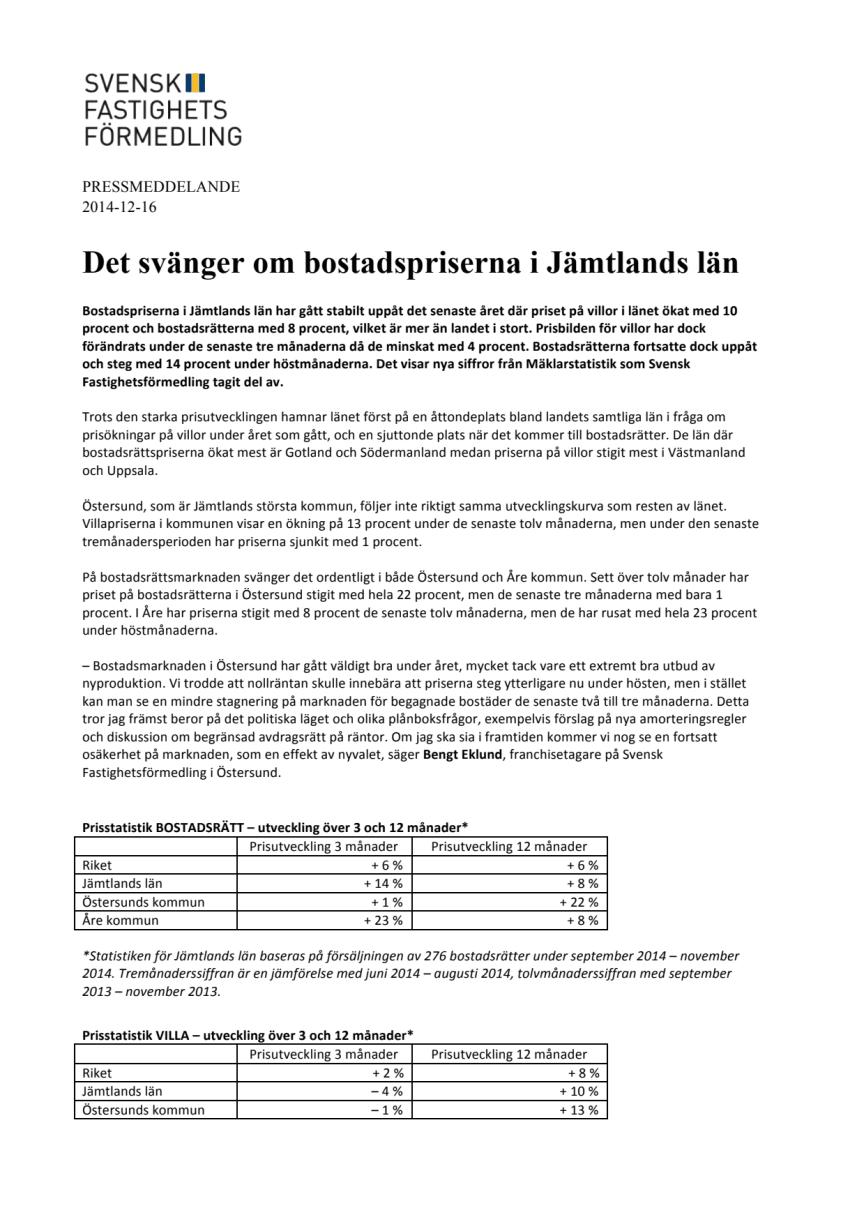 Det svänger om bostadspriserna i Jämtlands län