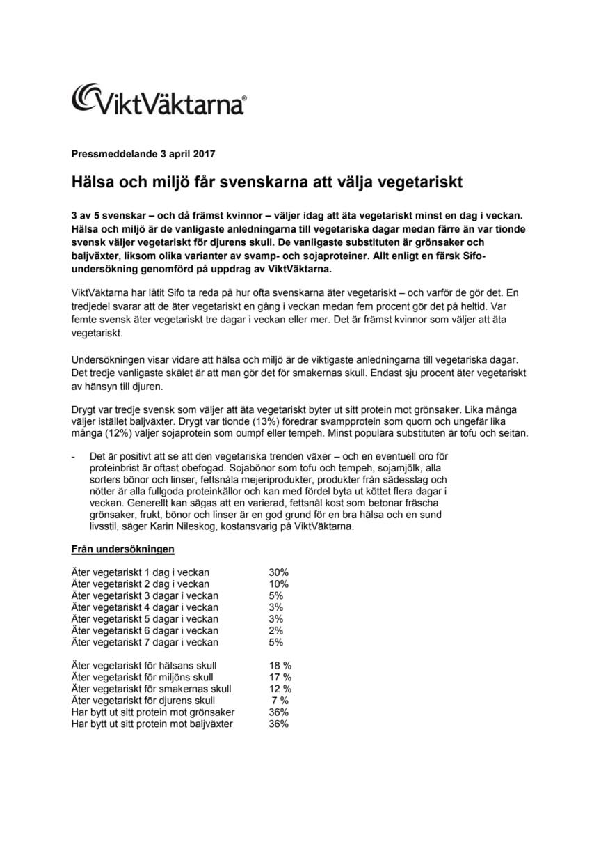 Hälsa och miljö får svenskarna att välja vegetariskt