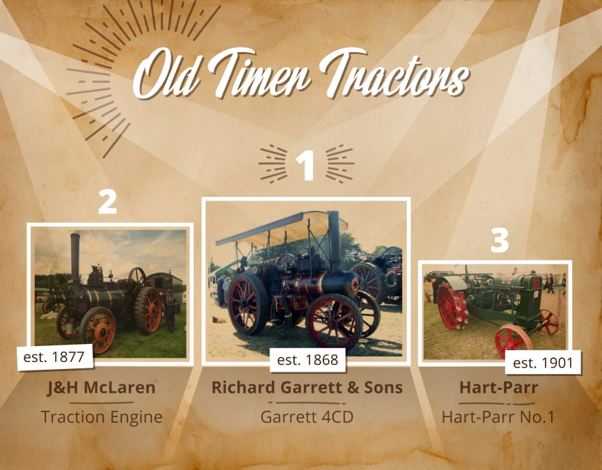 Oldtimer tractors that paved the way for future farming