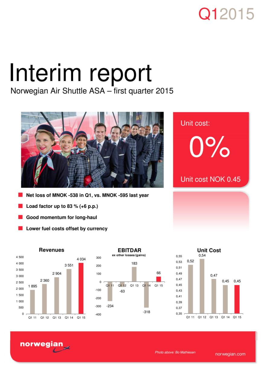 Norwegian Q1 Report for 2015