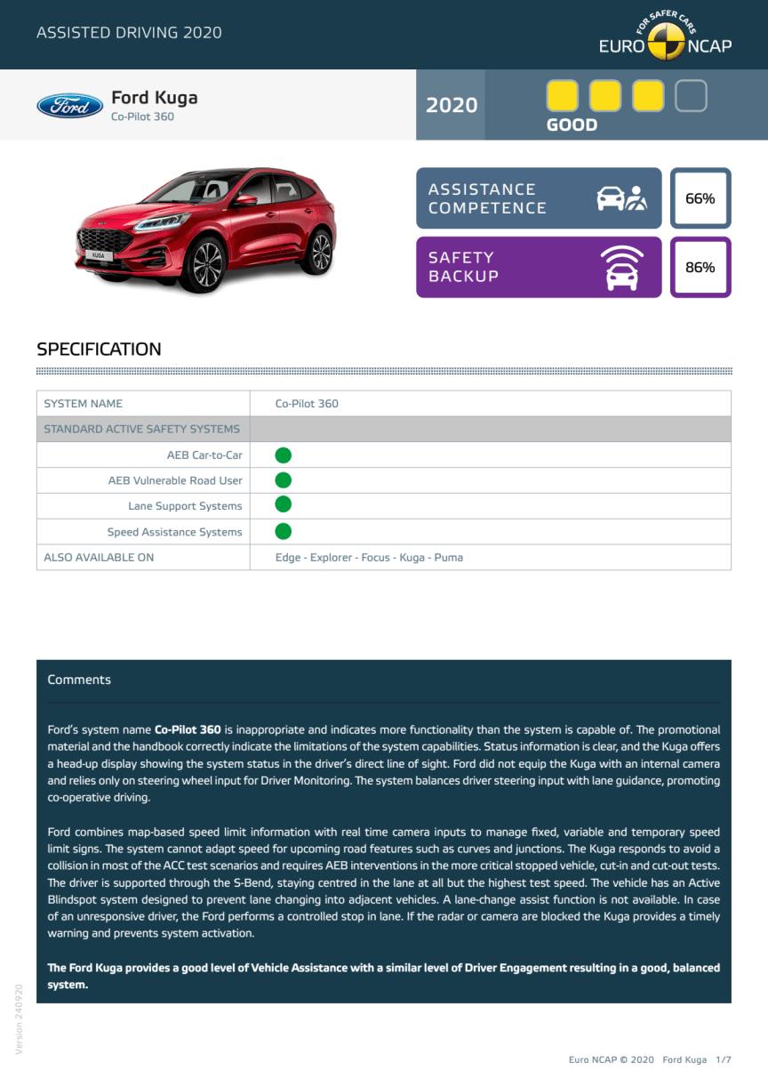 Ford Kuga Euro NCAP Assisted Driving Grading datasheet