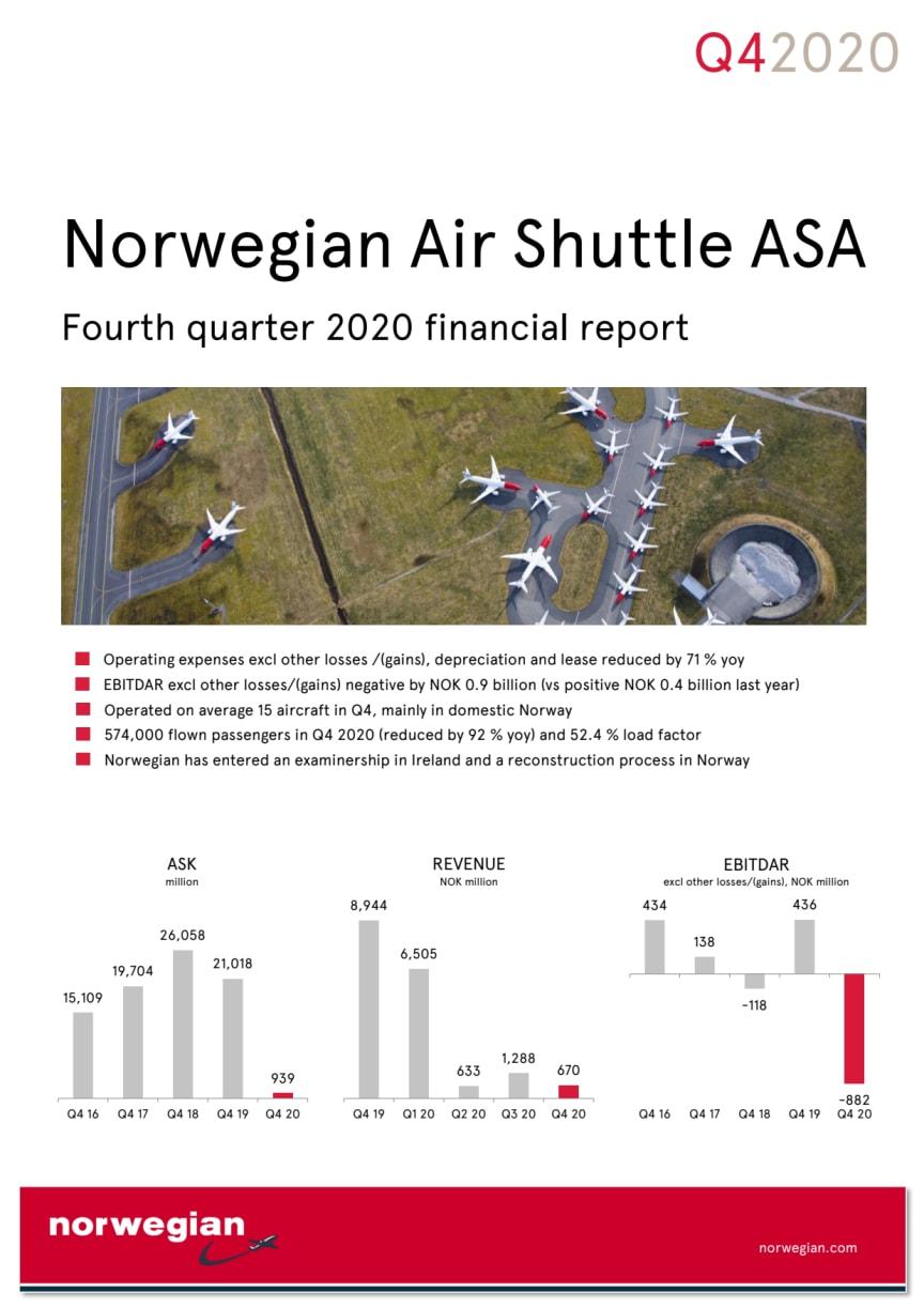 Norwegian Interim Report Q4 2020