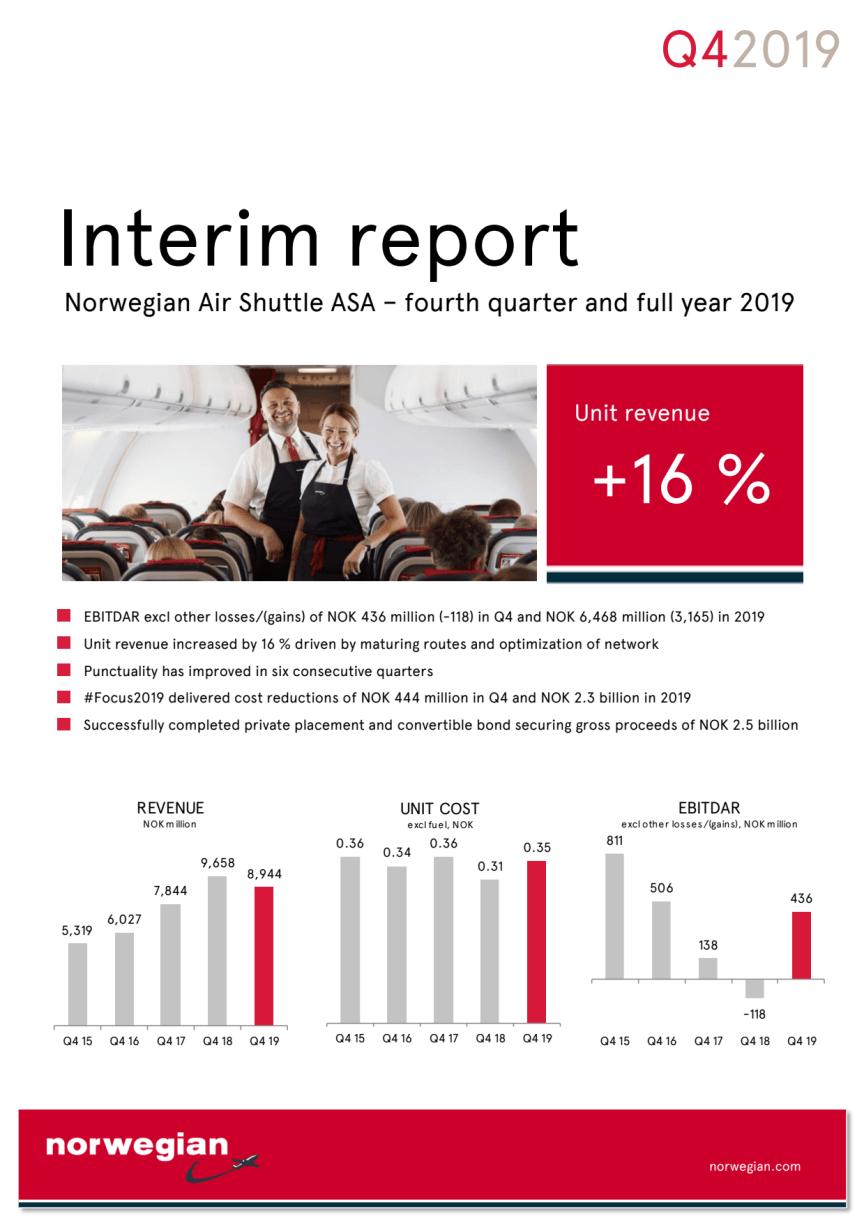 Interim Report Q4 2019