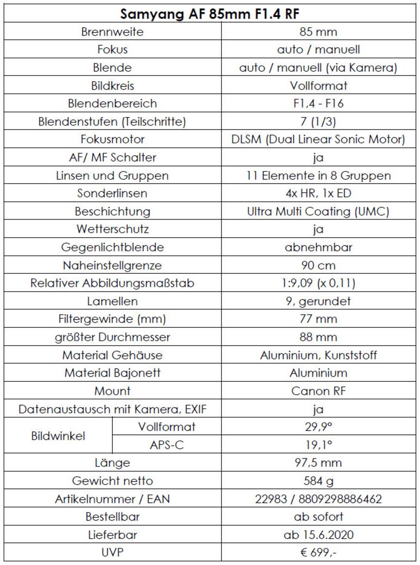 Samyang AF85_1.4RF 013 Technische Daten