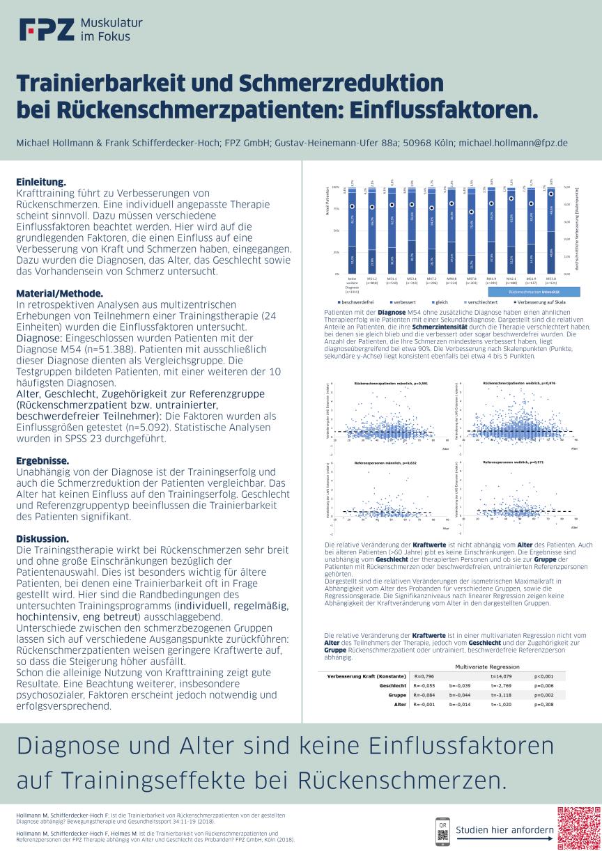 Postervorstellung NOUV-Kongress 2019: Trainierbarkeit und Schmerzreduktion bei Rückenschmerzpatienten: Einflussfaktoren