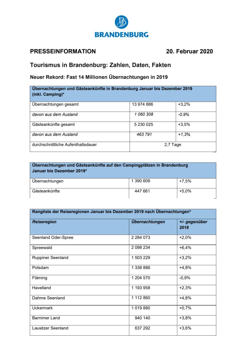 Tourismus-Bilanz Brandenburg 2019: Zahlen, Daten, Fakten