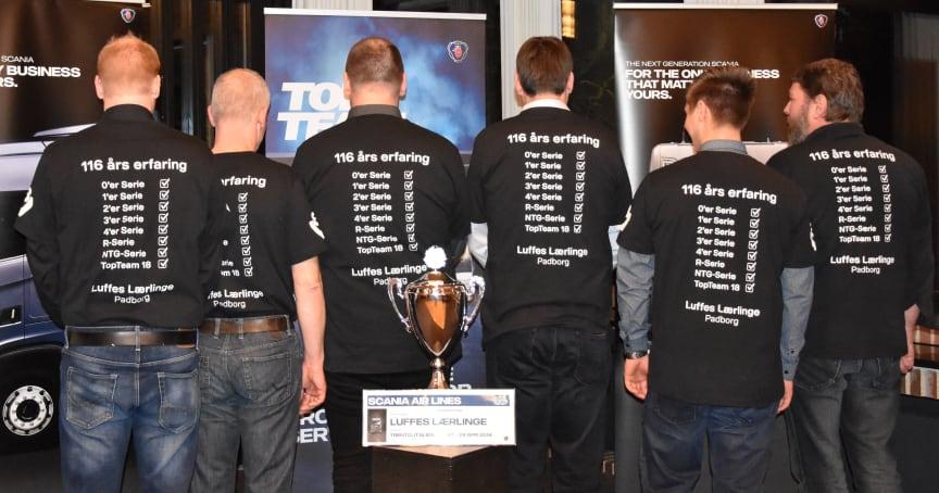 Luffes lærlinge vinder DM i Top Team